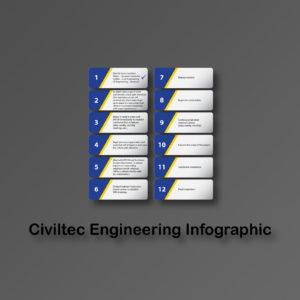Civiltec Infographic